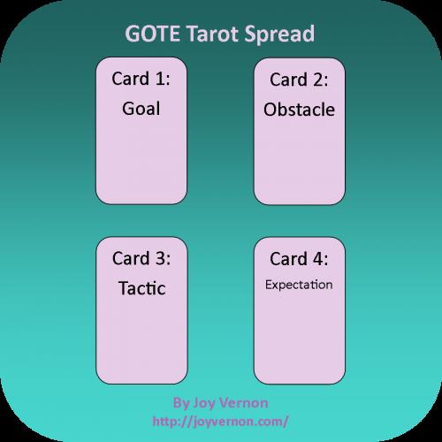 gote-spread
