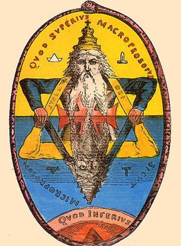 Eliphas Levi's illustration of the Macroprosopos (great face) and Microprosopos (little face) represents the Hermetic principle, As Above, So Below. Tarot and astrology, when combined, reflect the big picture of life as well as its daily details.