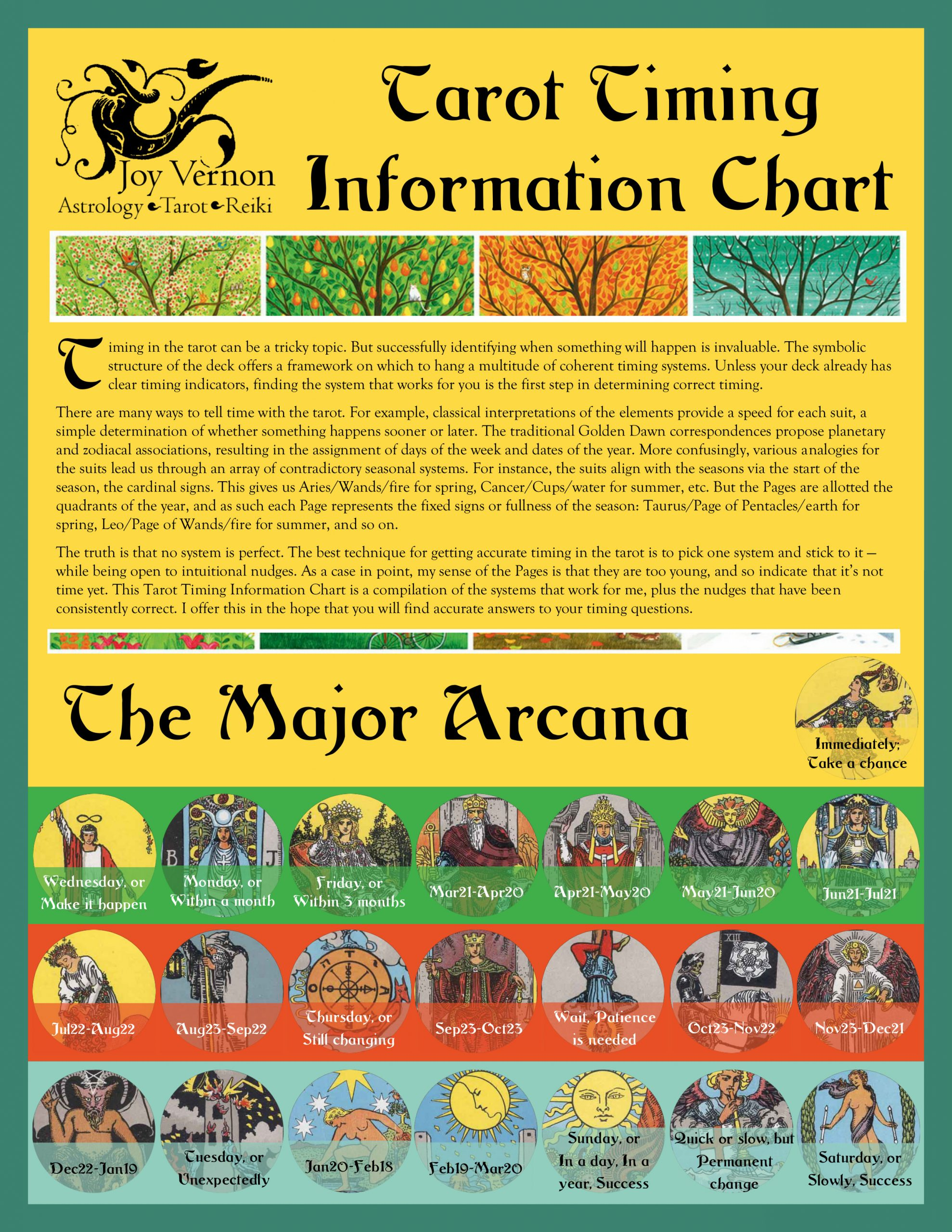 The Tarot Timing Information Chart gives you the timing for every card in the tarot deck.