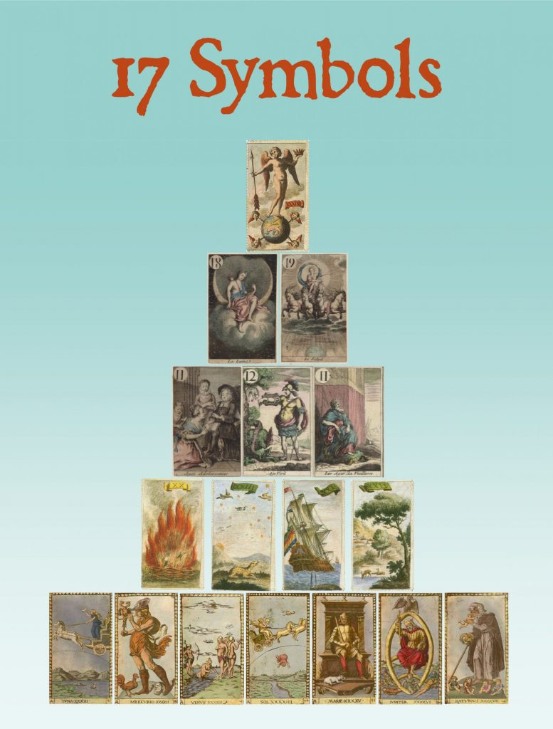 Card images that illustrate the 17 symbols. You can learn astrology with only 17 symbols.