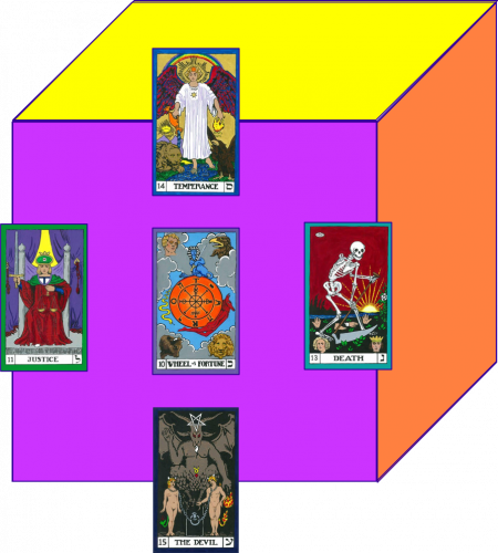 The West face of the Cube of Space: The Wheel of Fortune (West), Devil (West Below), Death (South West), Temperance (West Above), and Justice (North West).