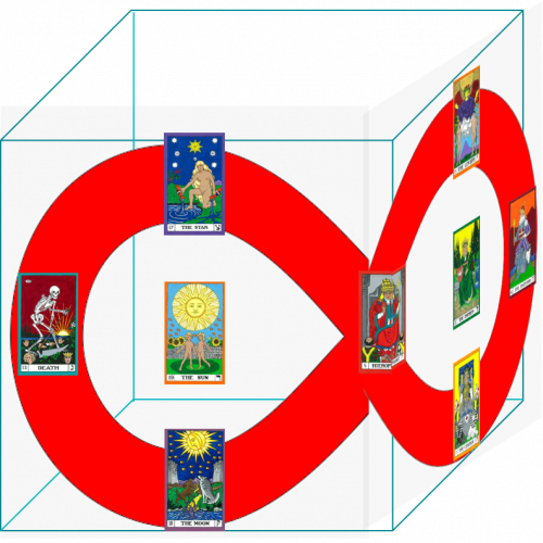 The South East infinity path ilustrated on the Cube.