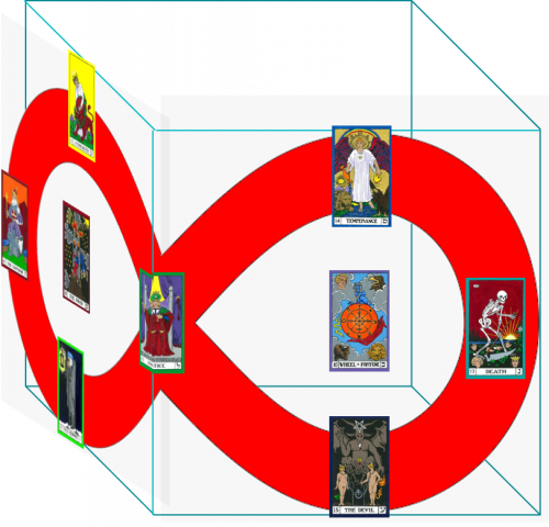 Careful study of the Cube reveals additional infinity paths. The West and North faces are connected by one.